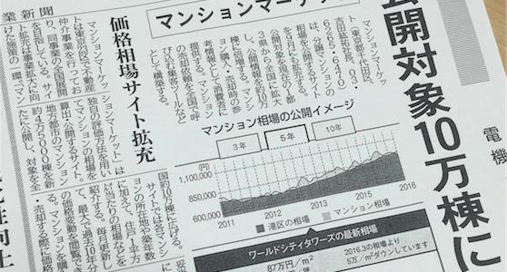 6/21(火)発行の日刊工業新聞でマンションマーケットを掲載して頂きました。  紙面と電子版の両方でご紹介していただ[…] 続きを読む